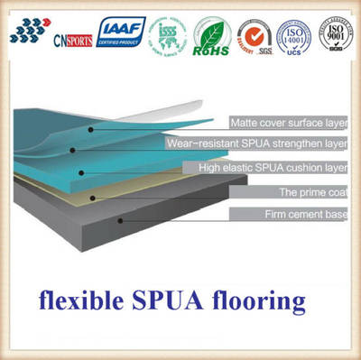 Cn-C01 High Tenacity and Resilience Flexible Spua School Flooring