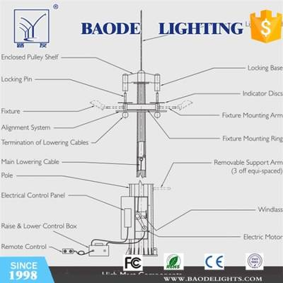 China High Mast Pole High Mast Lighting High Mast Lamp